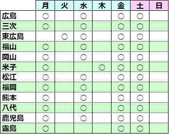 %e5%90%84%e5%ba%97%e9%a1%a7%e5%ae%a2%e3%82%b5%e3%83%bc%e3%83%93%e3%82%b9%e7%aa%93%e5%8f%a3%e5%96%b6%e6%a5%ad%e6%97%a5_20210401